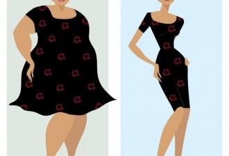 Φορέματα σε μεγάλα μεγέθη - κομψή μόδα για γυναίκες με καμπύλες